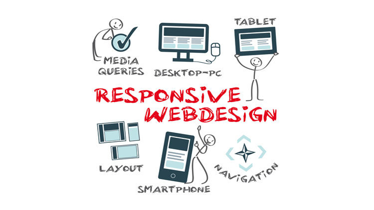 Why Responsive Web Design Is Crucial For A Business To Grow?